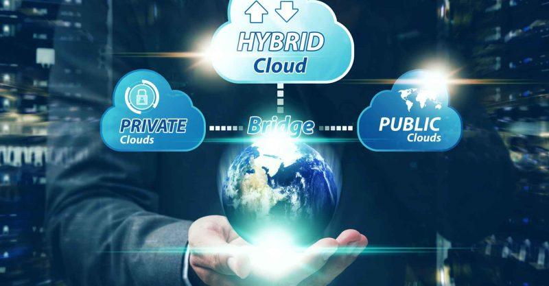 private-public-hybrid-cloud-2021